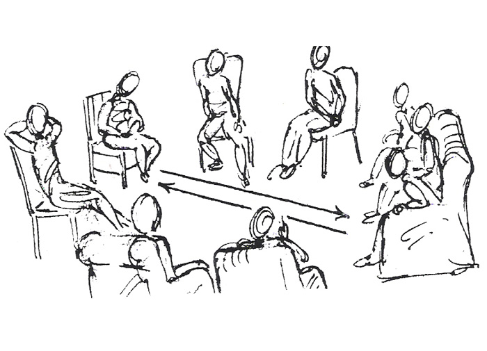 art psychotherapy group dynamics Group dynamics refer to norms and cultures that are unique to each group chapter: essentials of psychiatry: group psychotherapy study material, lecturing notes, assignment, reference, wiki description explanation, brief detail.